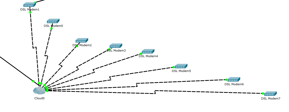 Make your own internet in packet tracer | Cameron Trow